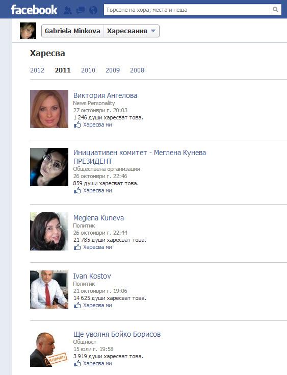 Фейк профил