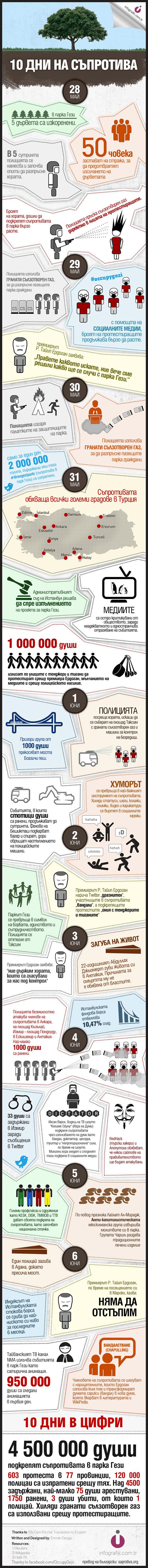 GeziParki_InfographicBG