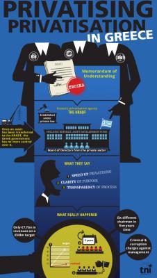 privatising_privatisation_in_greece