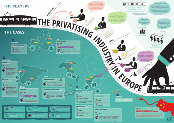 the_privatising_industry_in_europe